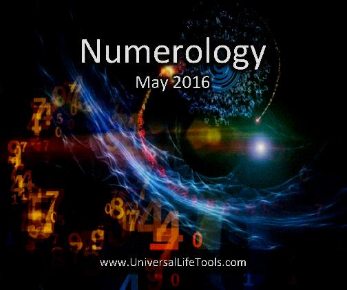 birthdate and name numerology compatibility