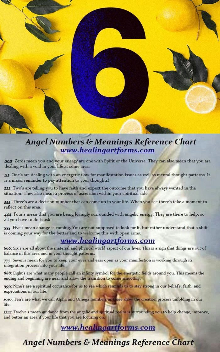 How To Find Your Master Number In Numerology - How To Find Your